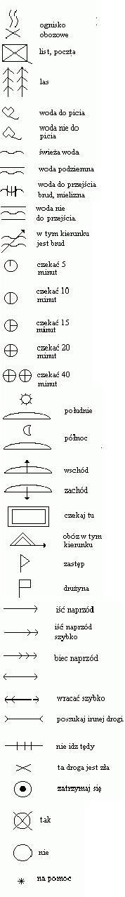 Znaki topograficzne